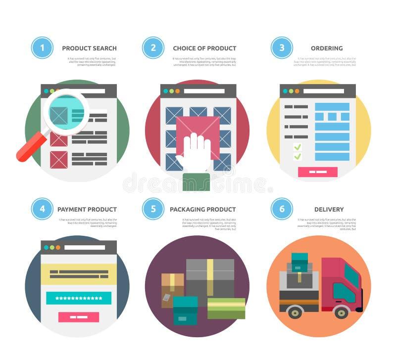 Διαδικασία αγορών Διαδικτύου απεικόνιση αποθεμάτων