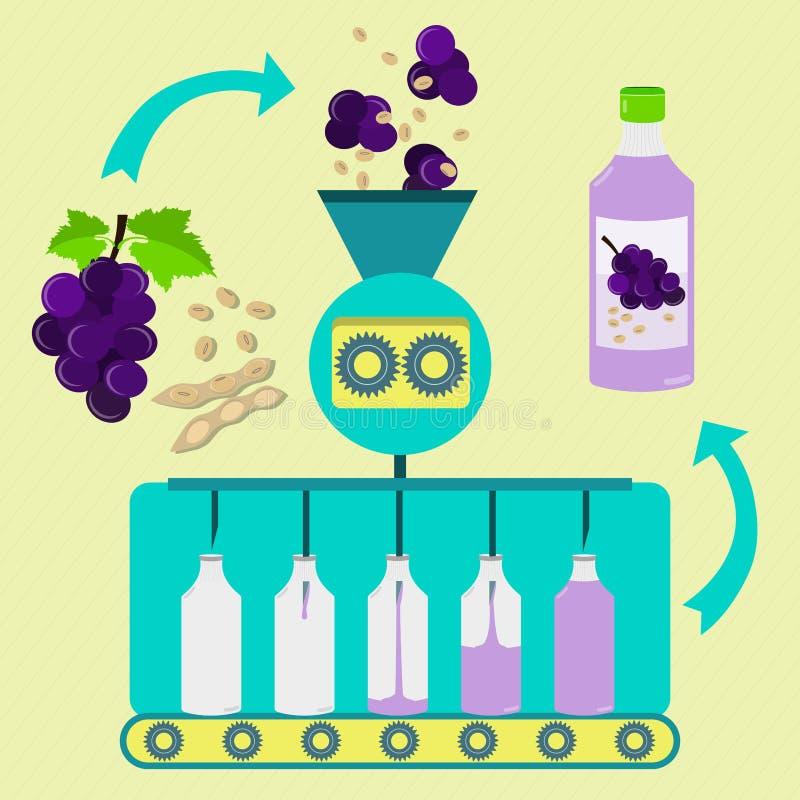 Διαδικασία επεξεργασίας χυμού σταφυλιών και σόγιας απεικόνιση αποθεμάτων