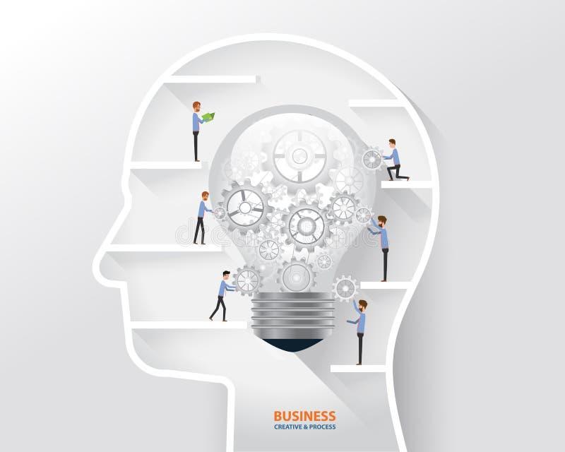 Διαδικασία και επιχείρηση επιχειρησιακών ατόμων δημιουργικές στην ανθρώπινη επικεφαλής έννοια λάμπα φωτός στο ανθρώπινο κεφάλι απεικόνιση αποθεμάτων