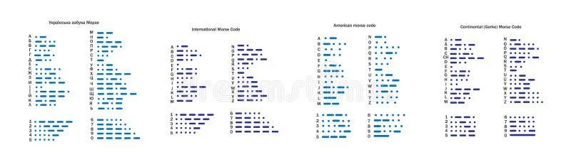 Διεθνής κώδικας Μορς αλφάβητου, ηπειρωτικός, ουκρανικά και αμερικανικά σύνολο επιστολών, σημείων στίξης και αριθμών απεικόνιση αποθεμάτων