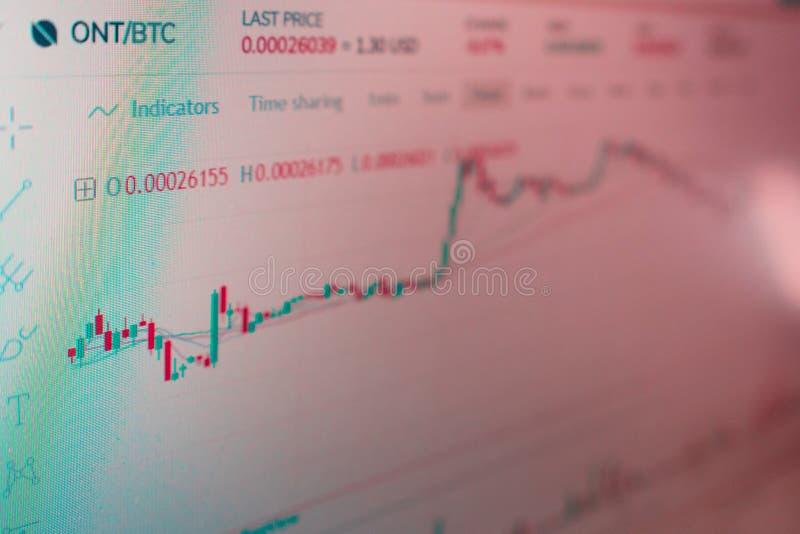 Διεπαφή εφαρμογής για τις εμπορικές συναλλαγές cryptocurrency οντολογίας Φωτογραφία της οθόνης υπολογιστή αστάθεια των cryptocurr διανυσματική απεικόνιση