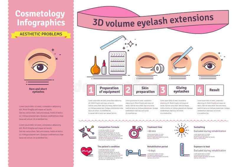 Διευκρινισμένο διάνυσμα σύνολο με τις τρισδιάστατες επεκτάσεις όγκου σαλονιών eyelash διανυσματική απεικόνιση