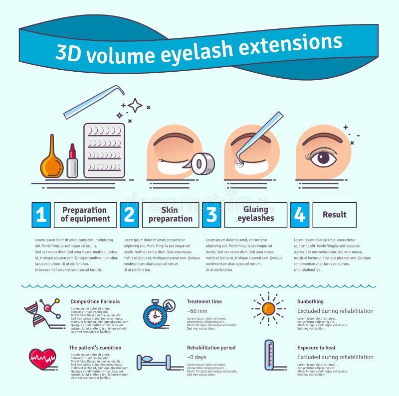 Διευκρινισμένο διάνυσμα σύνολο με τις τρισδιάστατες επεκτάσεις όγκου σαλονιών eyelash ελεύθερη απεικόνιση δικαιώματος