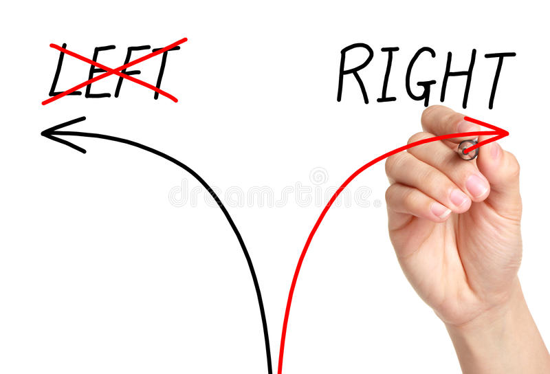 Δικαίωμα αντί του αριστερού στοκ εικόνα