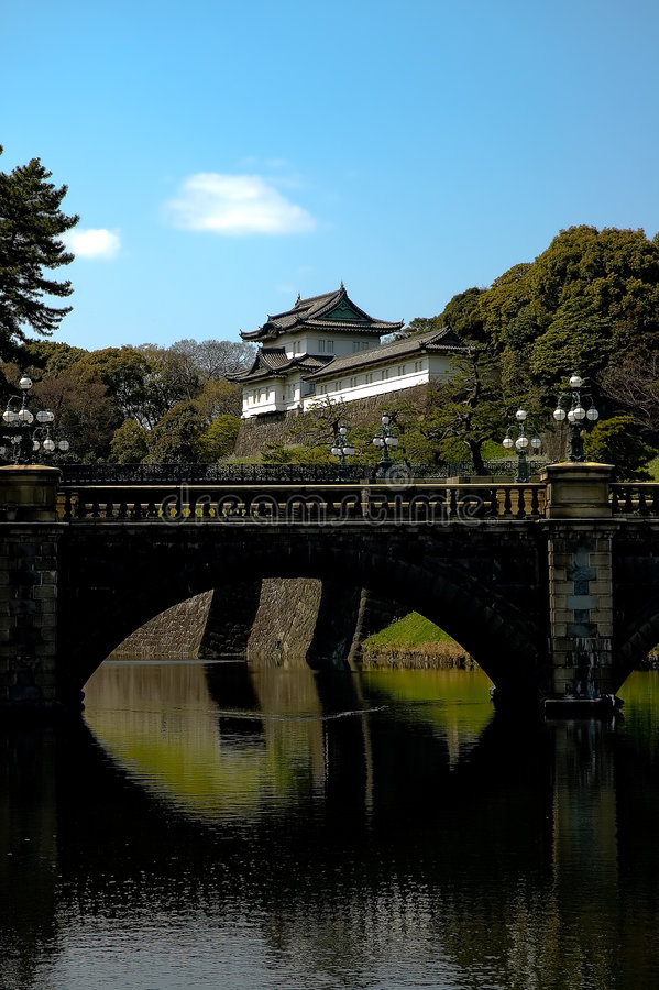 Download δικαίωμα της Ιαπωνίας στοκ εικόνες. εικόνα από ποταμός - 2225248