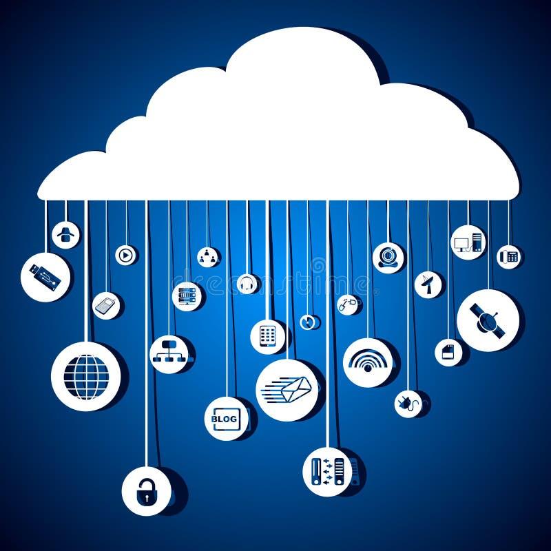 Δικτύωση σύννεφων ελεύθερη απεικόνιση δικαιώματος