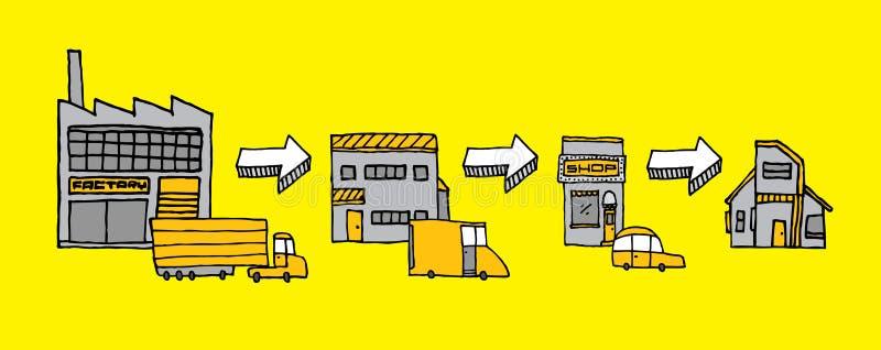 Διοικητικές μέριμνες και διανομή/πορεία προϊόντων ελεύθερη απεικόνιση δικαιώματος