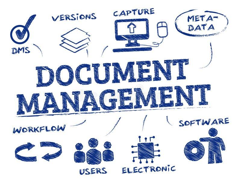 Διοικητική έννοια εγγράφων doodle απεικόνιση αποθεμάτων