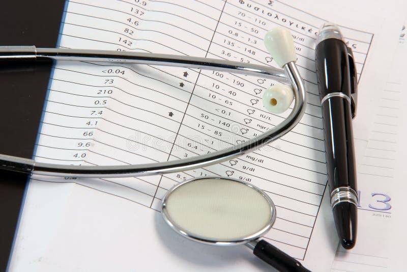 δοκιμή ζητημάτων υγείας αί&m στοκ φωτογραφίες με δικαίωμα ελεύθερης χρήσης