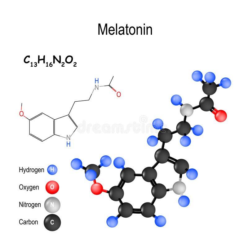 Δομή ενός μορίου melatonin ελεύθερη απεικόνιση δικαιώματος