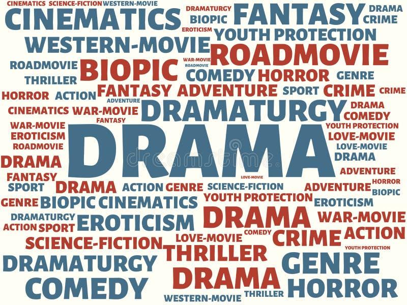 ΔΡΑΜΑ - εικόνα με τις λέξεις που συνδέονται με τον ΚΙΝΗΜΑΤΟΓΡΑΦΟ θέματος, λέξη, εικόνα, απεικόνιση ελεύθερη απεικόνιση δικαιώματος