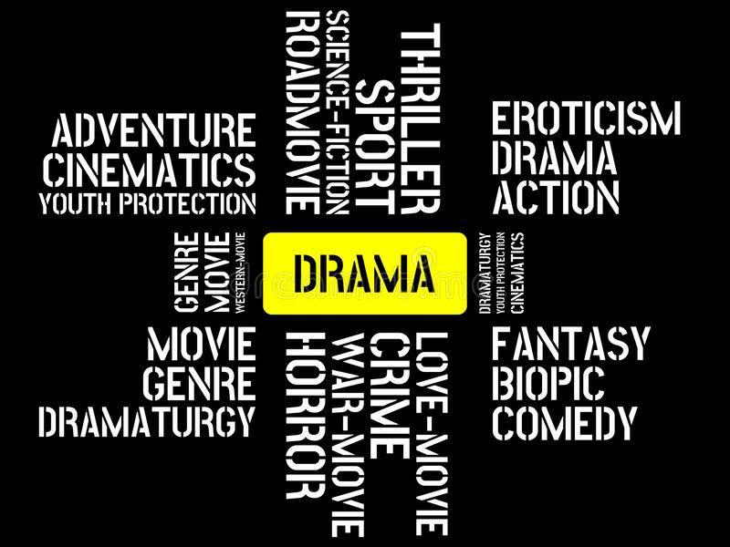 ΔΡΑΜΑ - εικόνα με τις λέξεις που συνδέονται με τον ΚΙΝΗΜΑΤΟΓΡΑΦΟ θέματος, λέξη, εικόνα, απεικόνιση απεικόνιση αποθεμάτων