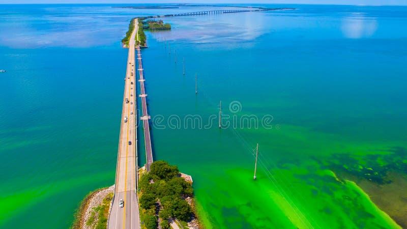 Δρόμος στη Key West πέρα από τις θάλασσες και τα νησιά, κλειδιά της Φλώριδας, ΗΠΑ στοκ φωτογραφία