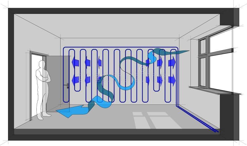 Δωμάτιο που δροσίζεται με την ψύξη τοίχων και το φυσικό βέλος εξαερισμού
