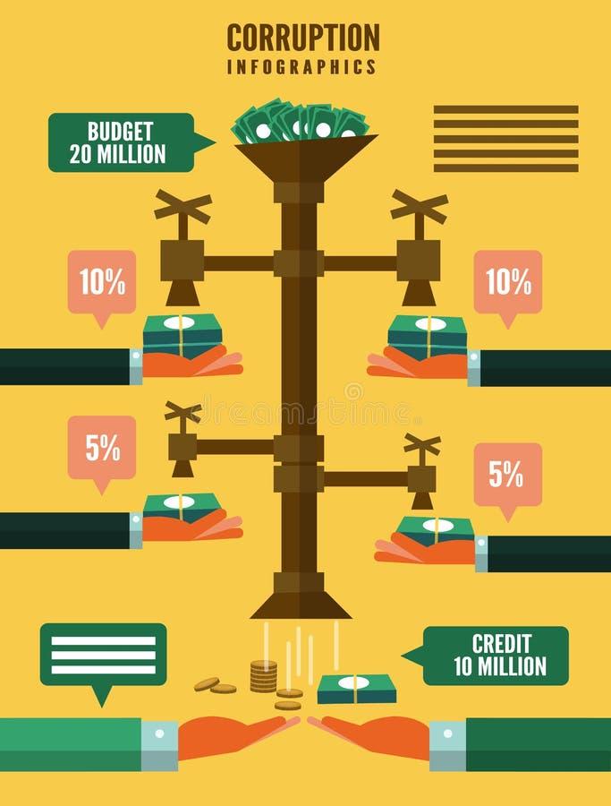 Δωροδοκία infographic απεικόνιση αποθεμάτων