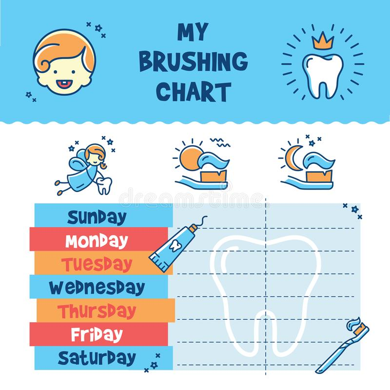 Δόντια που βουρτσίζουν το διάγραμμα κινήτρου, οδοντική αφίσα παιδιών απεικόνιση αποθεμάτων