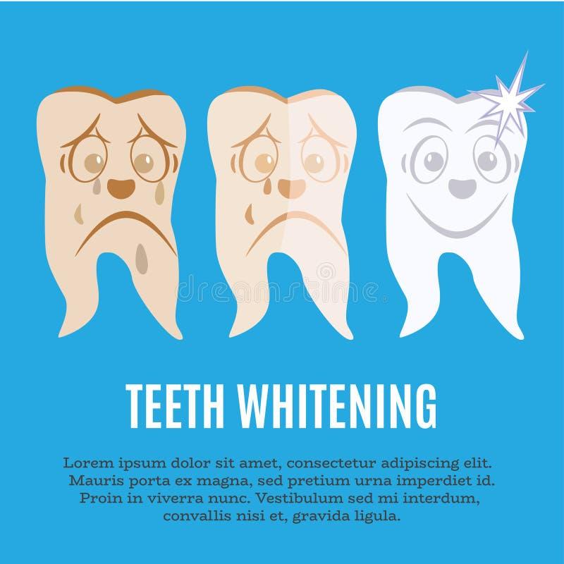 Δόντια που λευκαίνουν τη διανυσματική απεικόνιση έννοιας απεικόνιση αποθεμάτων