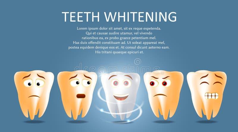 Δόντια που λευκαίνουν το διανυσματικό πρότυπο αφισών ή εμβλημάτων ελεύθερη απεικόνιση δικαιώματος