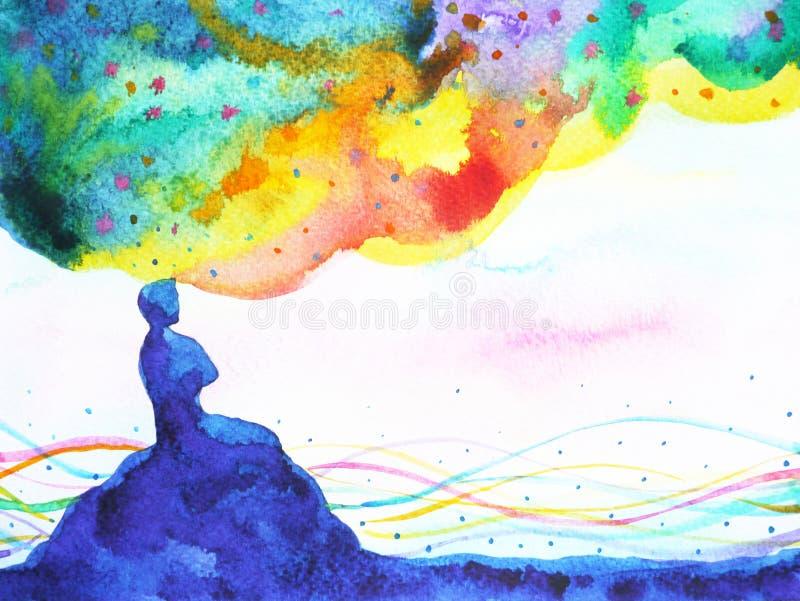 Δύναμη της σκέψης, αφηρημένη φαντασία, κόσμος, κόσμος μέσα στη ζωγραφική watercolor μυαλού σας διανυσματική απεικόνιση