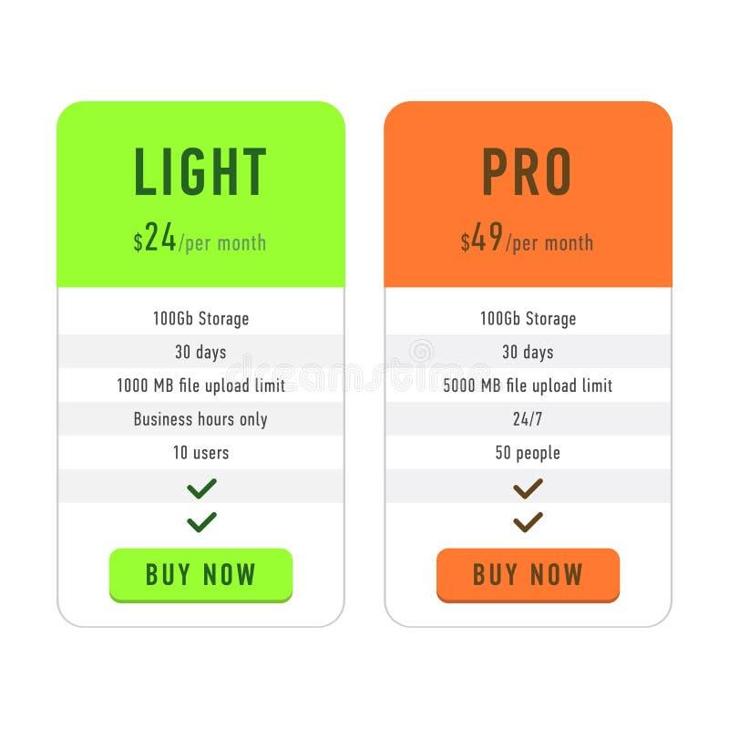 Δύο πίνακες τιμολόγησης προτύπων Σχέδια Editable στο επίπεδο ύφος σχεδίου για τους ιστοχώρους και τις εφαρμογές ελεύθερη απεικόνιση δικαιώματος