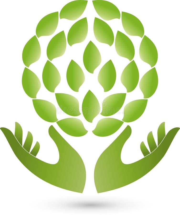 Δύο χέρια και φύλλα, φυτά, naturopath και λογότυπο wellness ελεύθερη απεικόνιση δικαιώματος