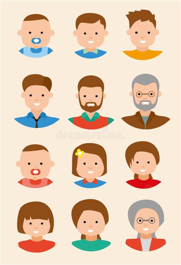 Δώδεκα ζωηρόχρωμα επίπεδα εικονίδια προσώπων των ανδρών και των γυναικών στις διαφορετικές ηλικίες: Νέος, ενήλικος, πρεσβύτερος διανυσματική απεικόνιση