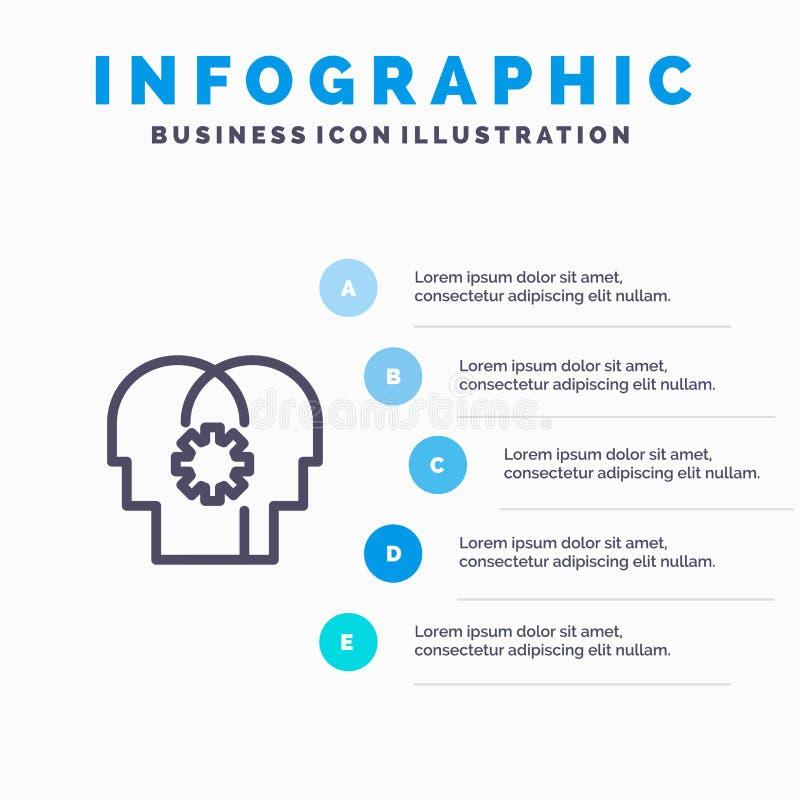 Εγκέφαλος, έλεγχος, μυαλό, θέτοντας εικονίδιο γραμμών με το υπόβαθρο infographics παρουσίασης 5 βημάτων διανυσματική απεικόνιση