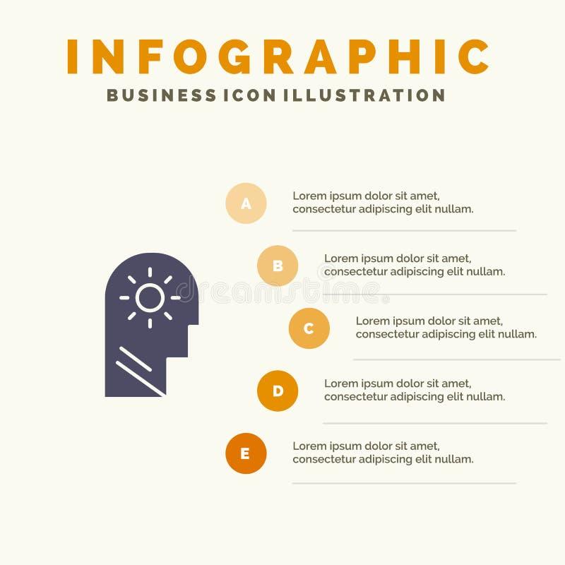 Εγκέφαλος, έλεγχος, μυαλό, θέτοντας στερεό εικονίδιο Infographics 5 υπόβαθρο παρουσίασης βημάτων διανυσματική απεικόνιση