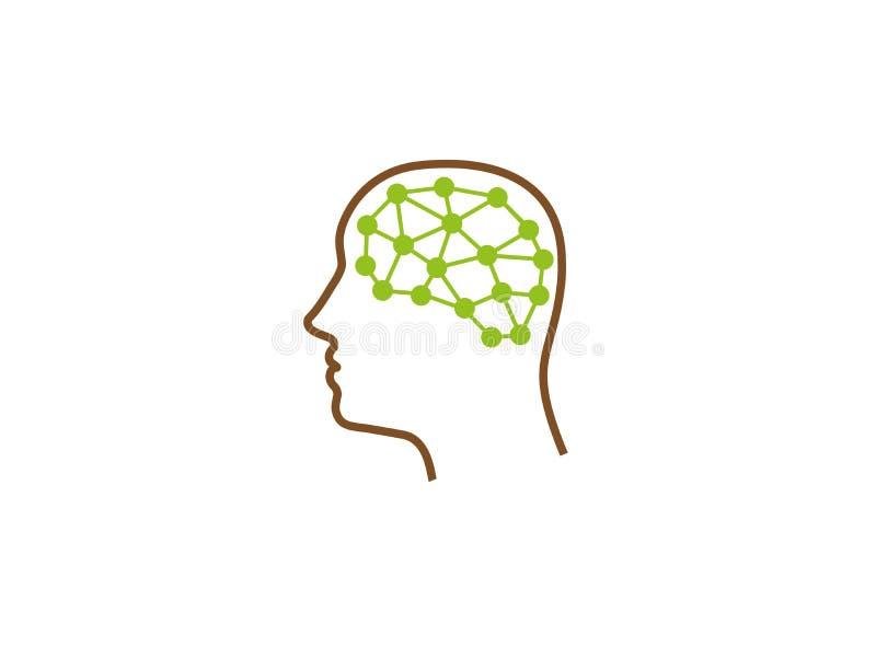 Εγκέφαλος μέσα στο κεφάλι ένα ύφος τεχνολογίας για το λογότυπο ελεύθερη απεικόνιση δικαιώματος