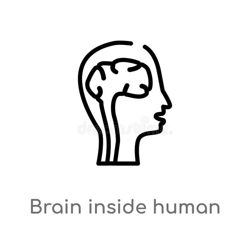 εγκέφαλος περιλήψεων μέσα στο ανθρώπινο επικεφαλής διανυσματικό εικονίδιο απομονωμένη μαύρη απλή απεικόνιση στοιχείων γραμμών από απεικόνιση αποθεμάτων