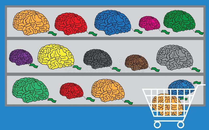 Εγκέφαλος αγορών διανυσματική απεικόνιση