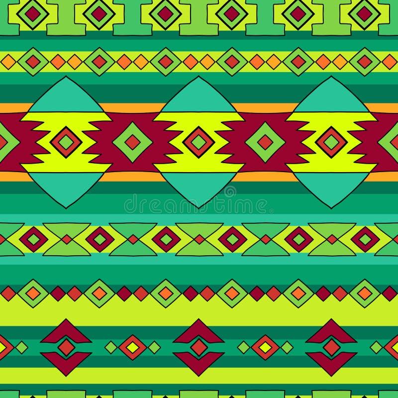 Εθνικό σχέδιο του Περού στοκ εικόνα