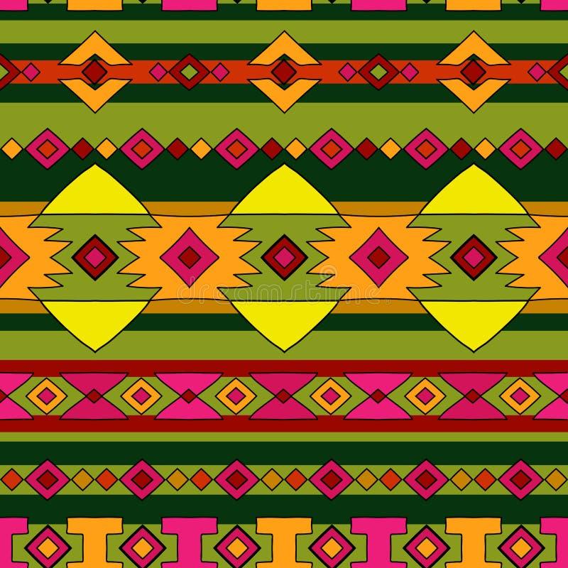 Εθνικό σχέδιο του Περού στοκ εικόνες με δικαίωμα ελεύθερης χρήσης