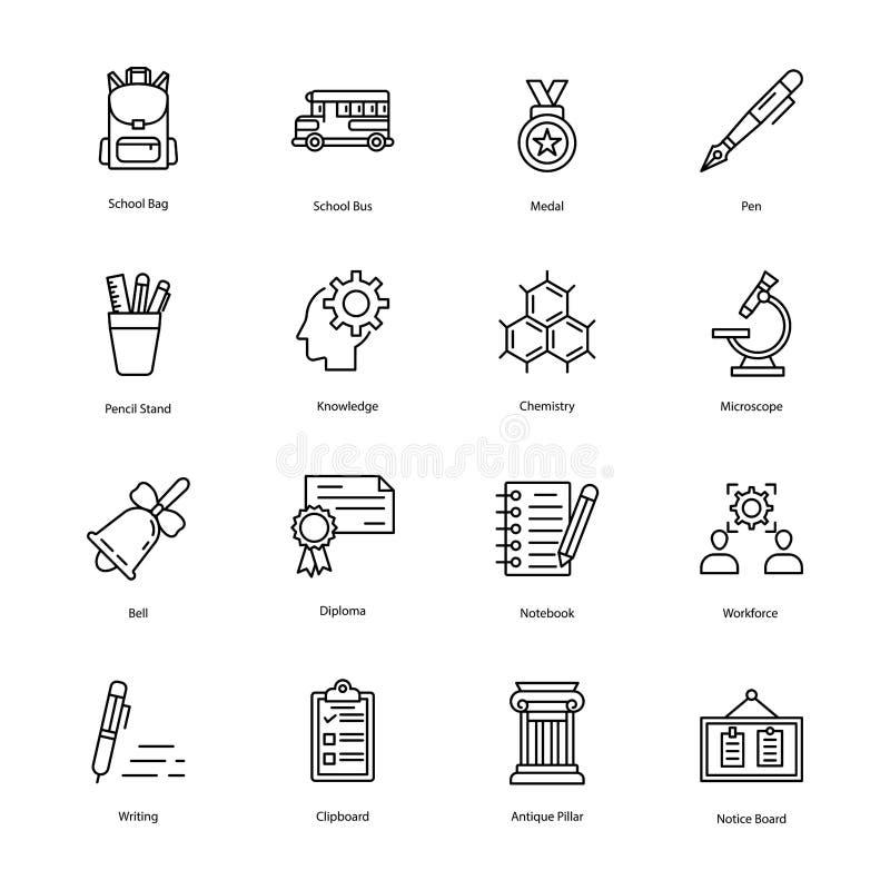 Εικονίδια γραμμών εκπαίδευσης καθορισμένα ελεύθερη απεικόνιση δικαιώματος