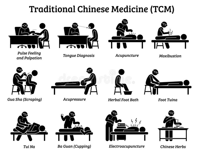 Εικονίδια και εικονογράμματα ιατρικής παραδοσιακού κινέζικου TCM διανυσματική απεικόνιση