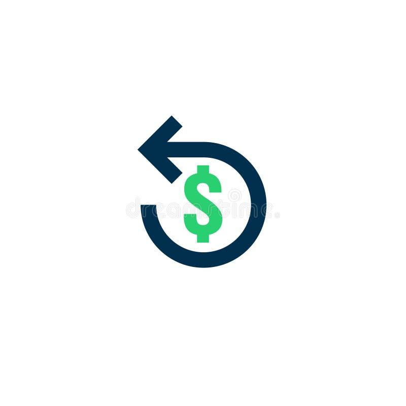 Εικονίδιο χρημάτων επιστροφής ποσού Σημάδι περιγράμματος Chargeback γρήγορο πίσω σύμβολο μετρητών κεφαλαίων Η ανταλλαγή νομίσματο ελεύθερη απεικόνιση δικαιώματος