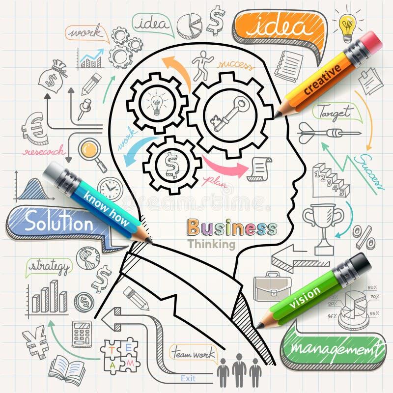 Εικονίδια έννοιας σκέψης επιχειρηματιών doodles καθορισμένα ελεύθερη απεικόνιση δικαιώματος
