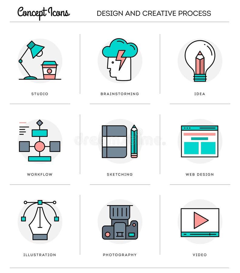 Εικονίδια έννοιας, σχέδιο και δημιουργική διαδικασία, επίπεδο λεπτό σχέδιο γραμμών ελεύθερη απεικόνιση δικαιώματος