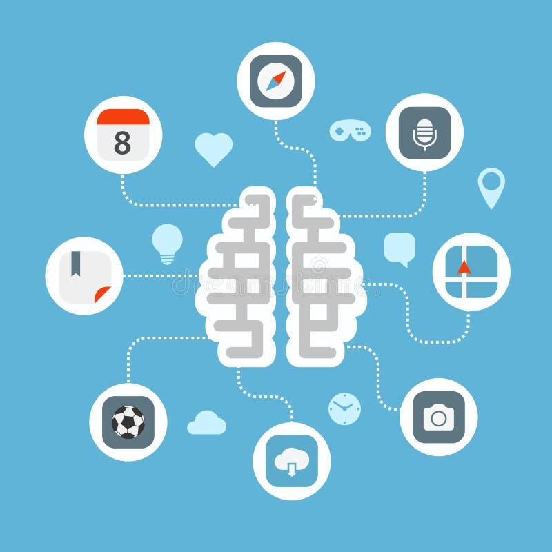Εικονίδια διεπαφών χρώματος και ο εγκέφαλος διανυσματική απεικόνιση