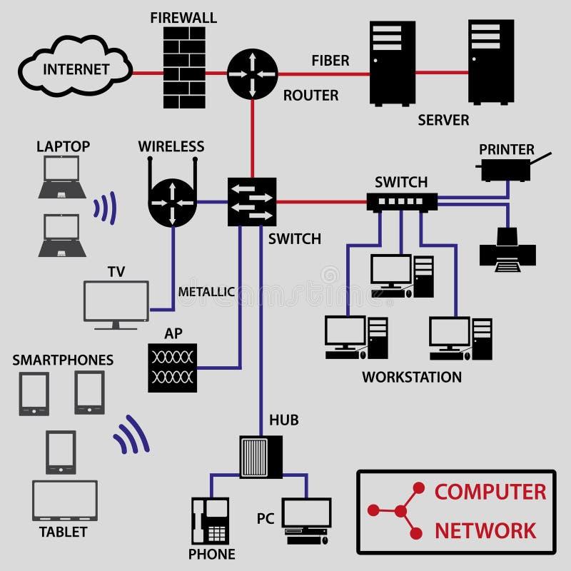Εικονίδια και τοπολογία eps10 συνδέσεων δικτύων υπολογιστών ελεύθερη απεικόνιση δικαιώματος