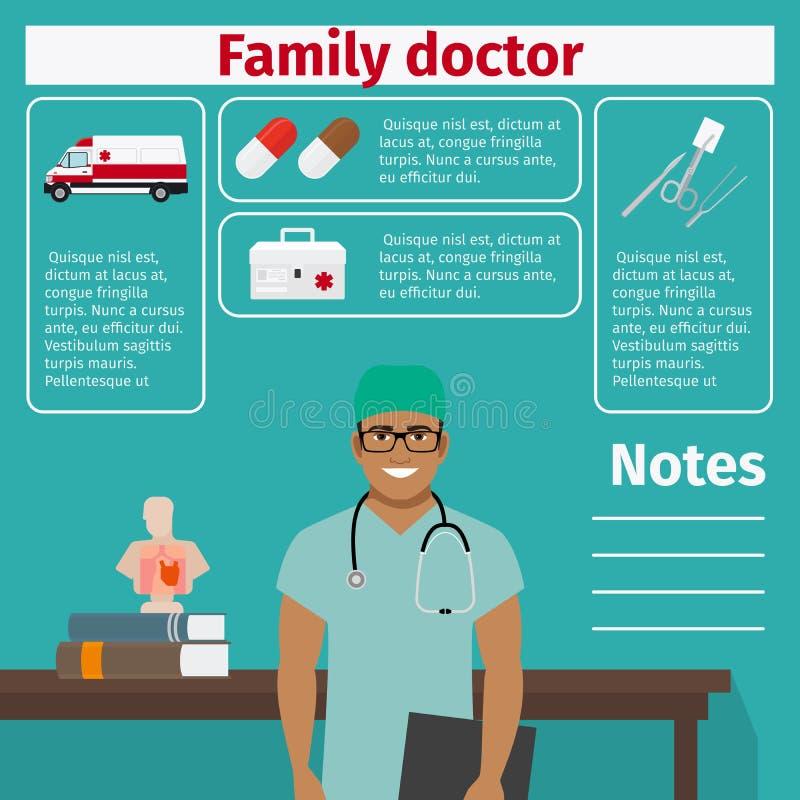 Εικονίδια οικογενειακών γιατρών και ιατρικού εξοπλισμού ελεύθερη απεικόνιση δικαιώματος