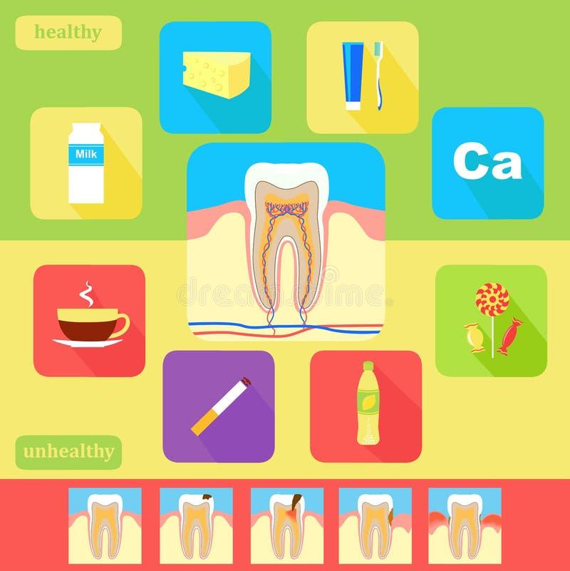 Εικονίδια οδοντικής υγείας ελεύθερη απεικόνιση δικαιώματος