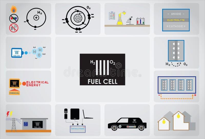 Εικονίδιο κυττάρων καυσίμου απεικόνιση αποθεμάτων