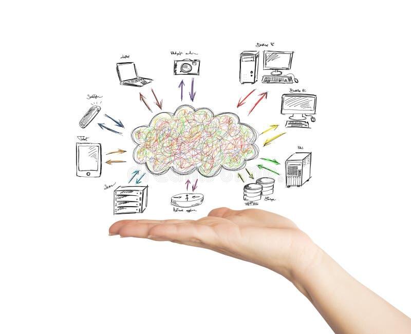 Εικονική έννοια δικτύων σύννεφων στοκ φωτογραφία με δικαίωμα ελεύθερης χρήσης