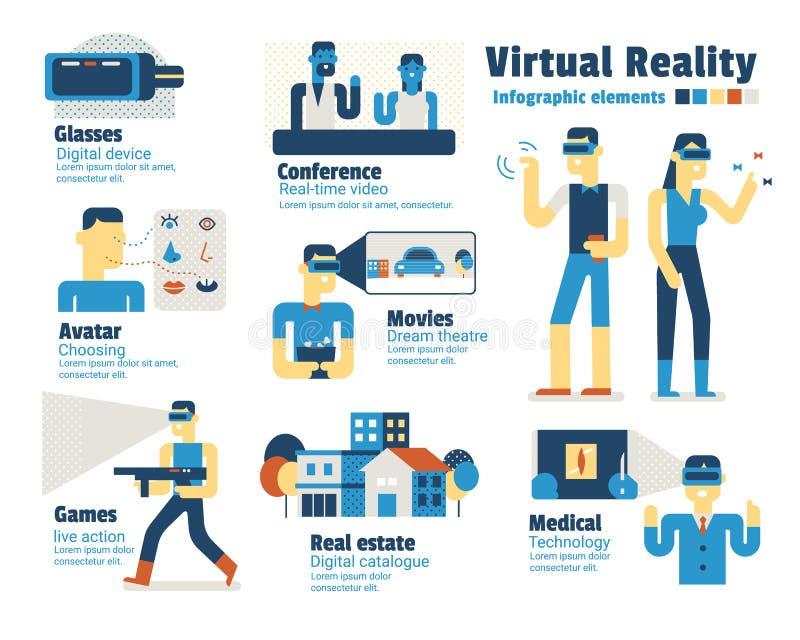 Εικονική πραγματικότητα, infographic στοιχεία ελεύθερη απεικόνιση δικαιώματος