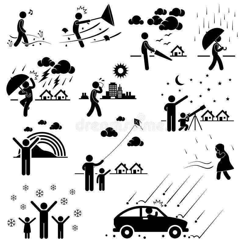 Εικονογράμματα περιβάλλοντος ατμόσφαιρας καιρικού κλίματος ελεύθερη απεικόνιση δικαιώματος