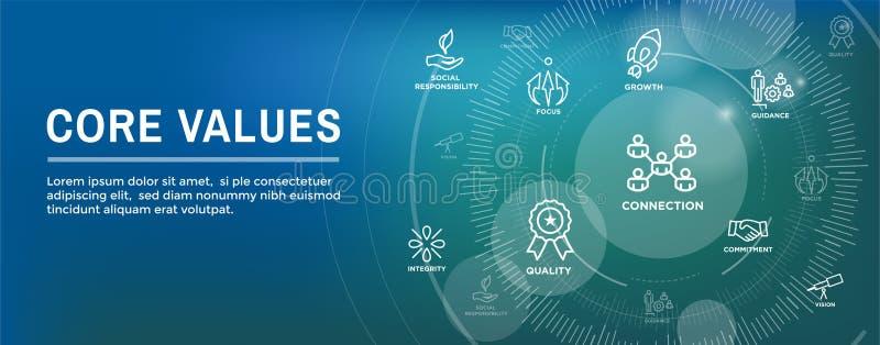 Εικόνα εμβλημάτων επιγραφών Ιστού τιμών πυρήνων με την ακεραιότητα, την αποστολή, κ.λπ. απεικόνιση αποθεμάτων
