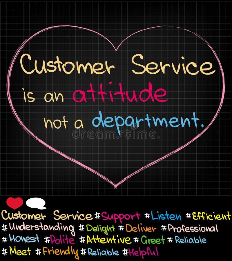 Εικόνα εξυπηρέτησης πελατών ελεύθερη απεικόνιση δικαιώματος