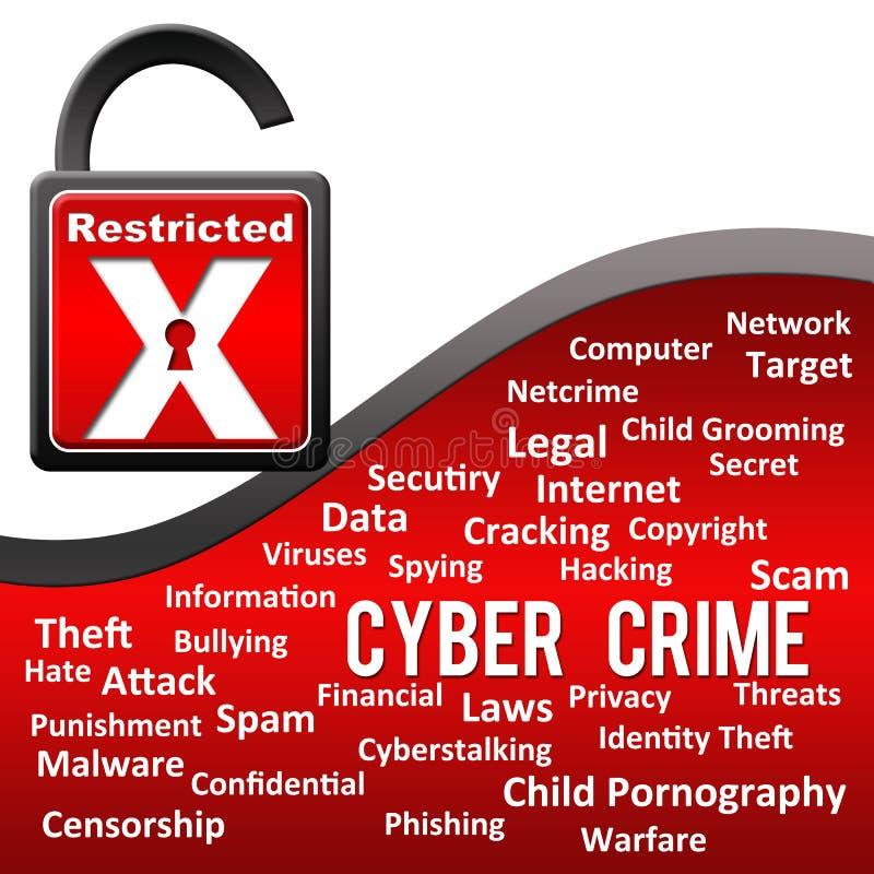 Έγκλημα Cyber - κόκκινο με το σύννεφο ετικεττών ελεύθερη απεικόνιση δικαιώματος