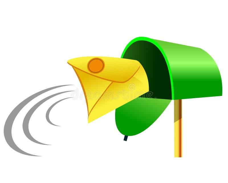 εισερχόμενη ταχυδρομική ελεύθερη απεικόνιση δικαιώματος